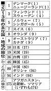 131205osyoku
