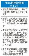 200804mainichi