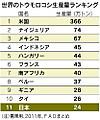 130814morokoshi