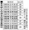 140209yuki1